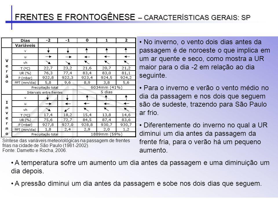 FRENTES E FRONTOGÊNESE – CARACTERÍSTICAS GERAIS: SP