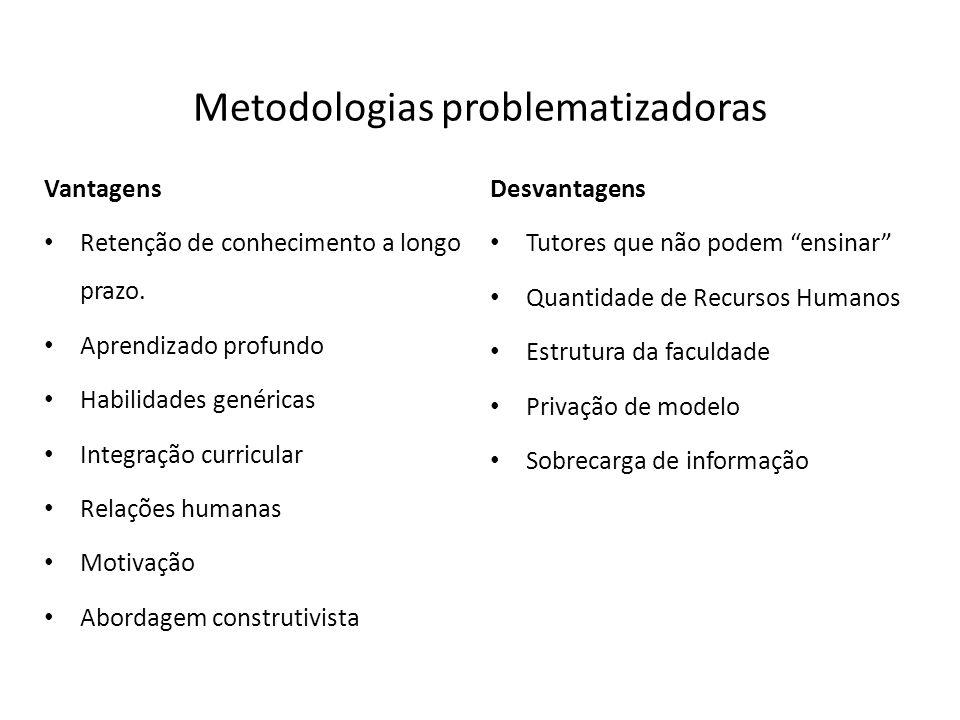 Metodologias problematizadoras