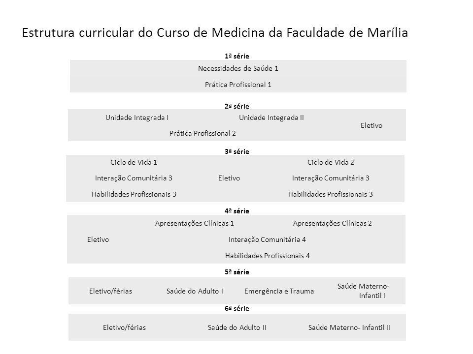 Estrutura curricular do Curso de Medicina da Faculdade de Marília