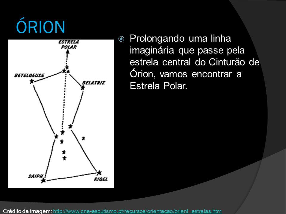 ÓRION Prolongando uma linha imaginária que passe pela estrela central do Cinturão de Órion, vamos encontrar a Estrela Polar.