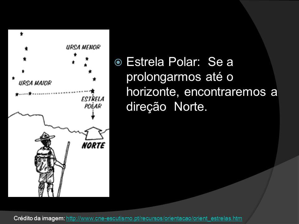 Estrela Polar: Se a prolongarmos até o horizonte, encontraremos a direção Norte.