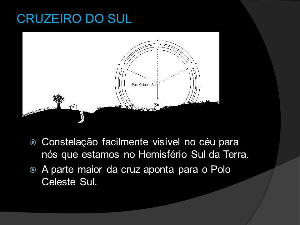 CRUZEIRO DO SUL Constelação facilmente visível no céu para nós que estamos no Hemisfério Sul da Terra.