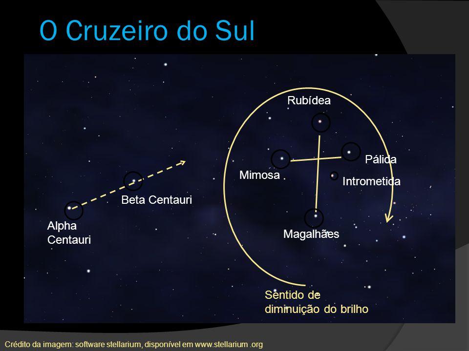 O Cruzeiro do Sul Rubídea Pálida Mimosa Intrometida Beta Centauri