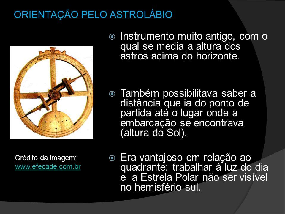ORIENTAÇÃO PELO ASTROLÁBIO