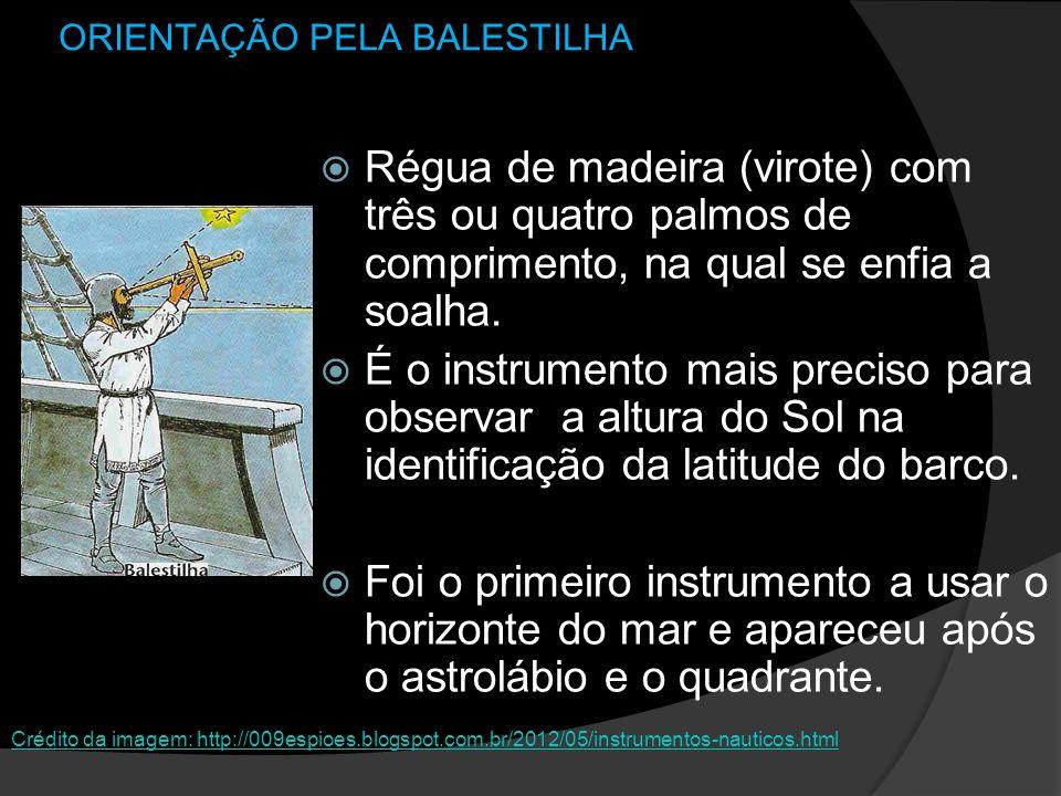 ORIENTAÇÃO PELA BALESTILHA