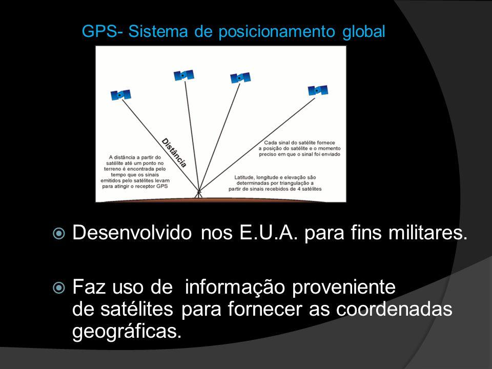 GPS- Sistema de posicionamento global