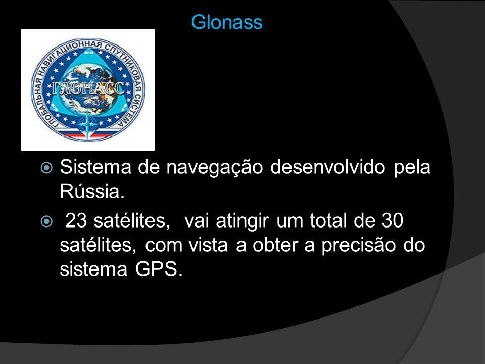 Glonass Sistema de navegação desenvolvido pela Rússia.