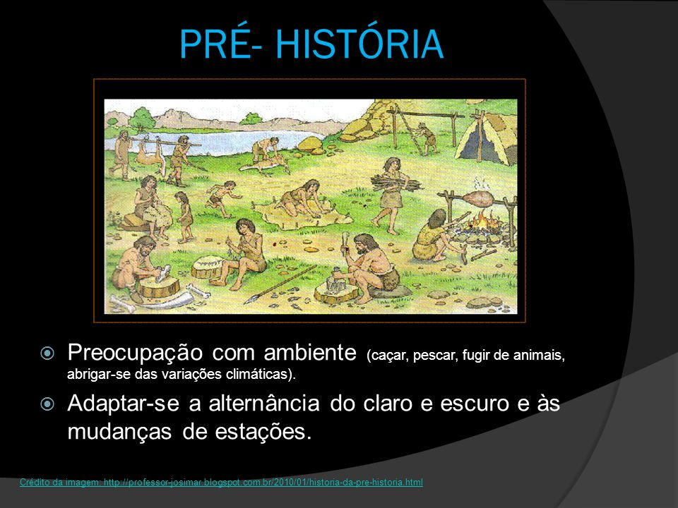 PRÉ- HISTÓRIA Preocupação com ambiente (caçar, pescar, fugir de animais, abrigar-se das variações climáticas).
