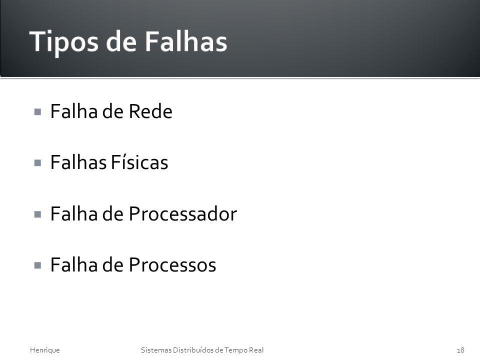 Tipos de Falhas Falha de Rede Falhas Físicas Falha de Processador