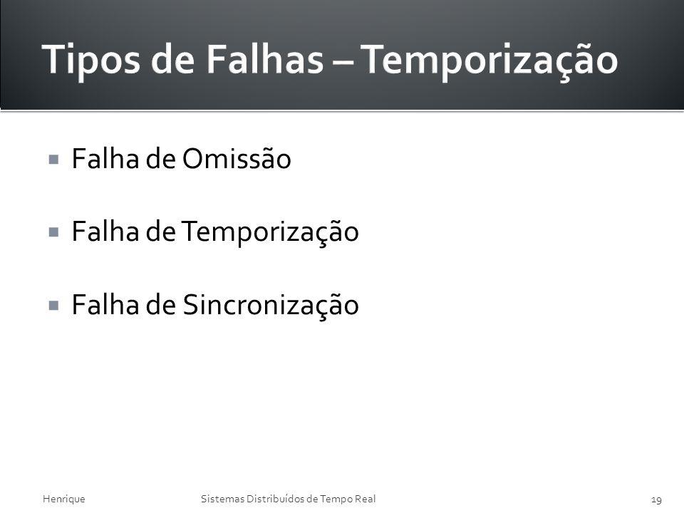 Tipos de Falhas – Temporização