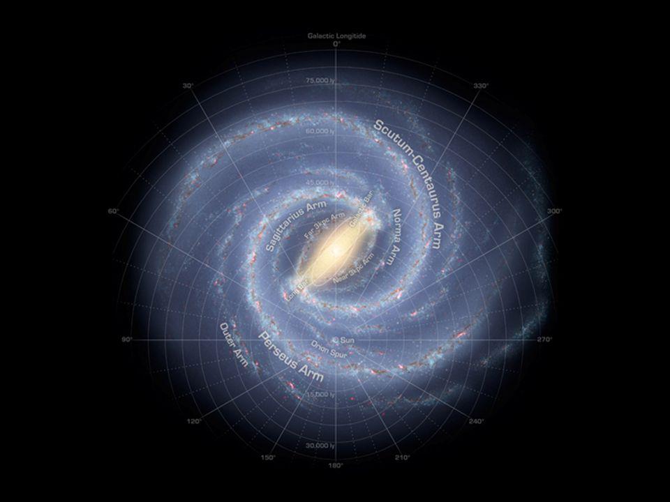 Quando saímos do Sistema Solar vemos a nossa estrela principal, o Sol, e seus planetas e tudo mais que o compõe como uma pequena parte da nossa galáxia Via Lactea.