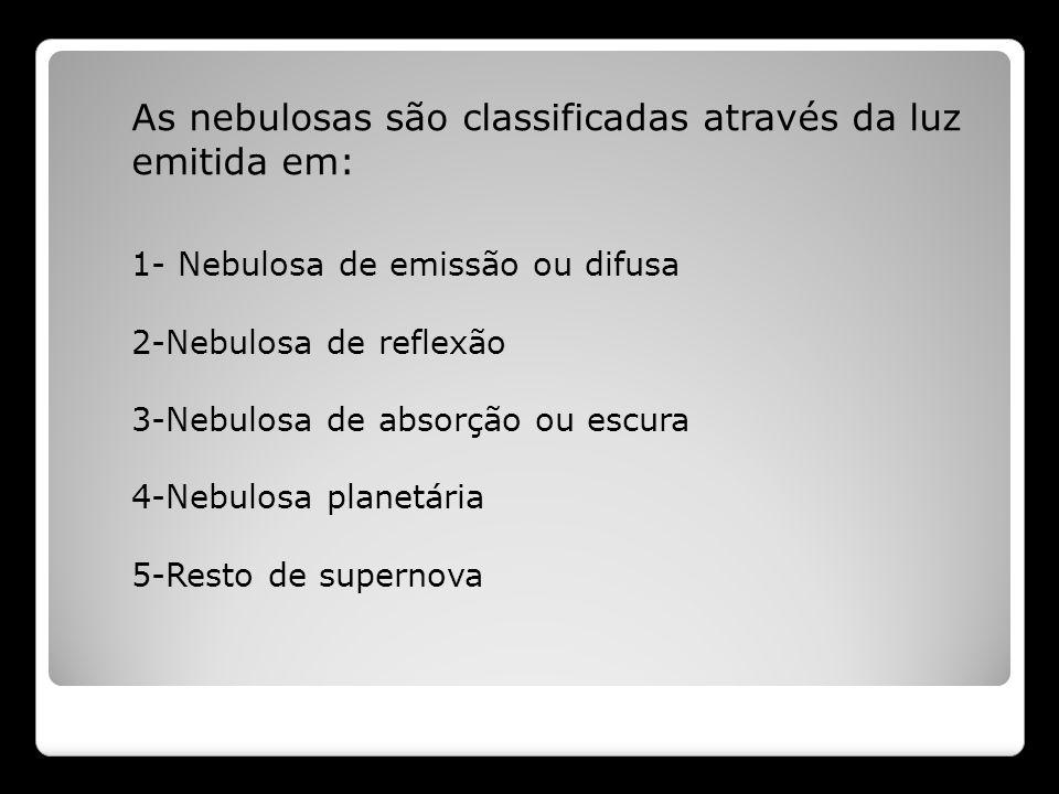 As nebulosas são classificadas através da luz emitida em: