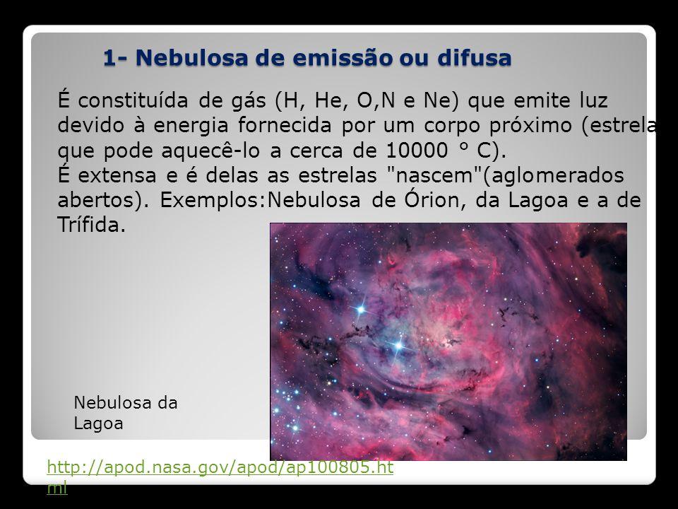 1- Nebulosa de emissão ou difusa