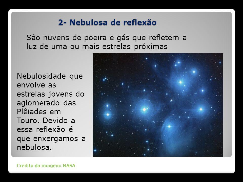 2- Nebulosa de reflexão São nuvens de poeira e gás que refletem a luz de uma ou mais estrelas próximas.
