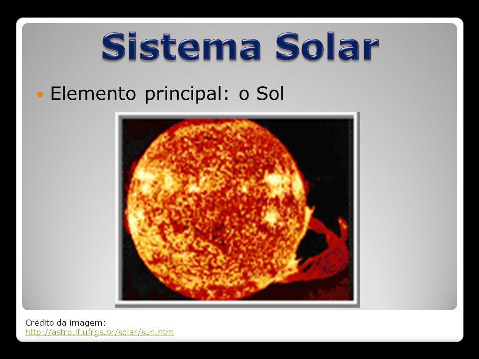 Sistema Solar Elemento principal: o Sol