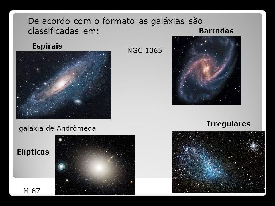 De acordo com o formato as galáxias são classificadas em: