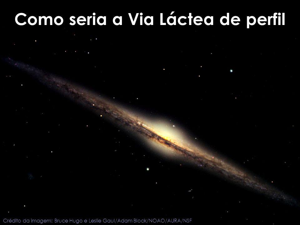 Como seria a Via Láctea de perfil