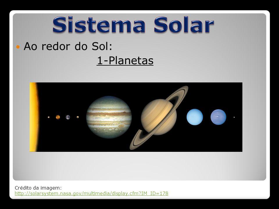 Sistema Solar Ao redor do Sol: 1-Planetas