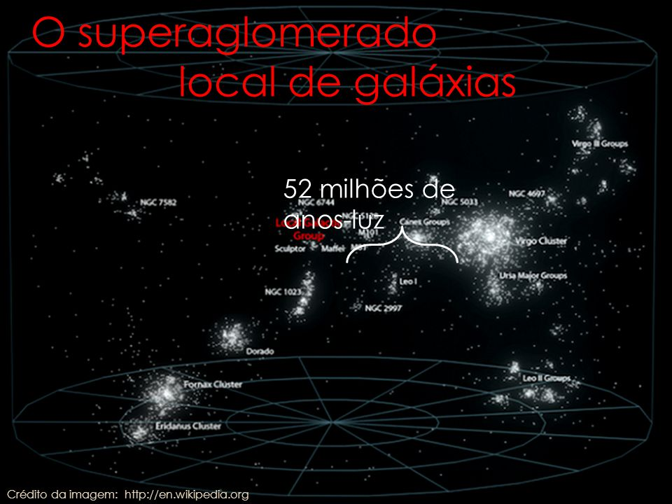O superaglomerado local de galáxias 52 milhões de anos-luz