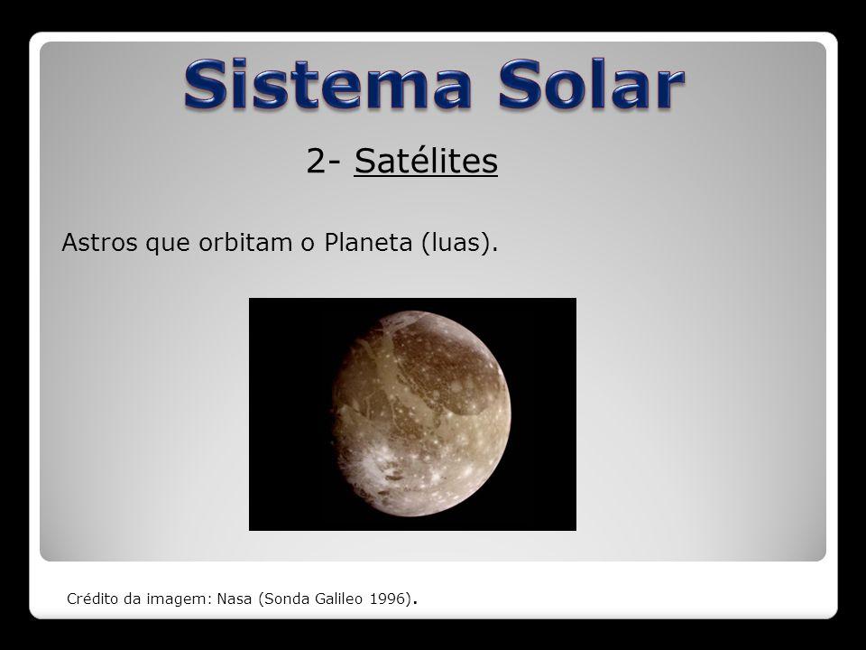 Sistema Solar 2- Satélites Astros que orbitam o Planeta (luas).