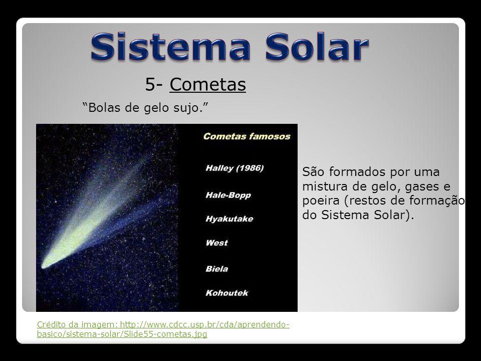 Sistema Solar 5- Cometas Bolas de gelo sujo.