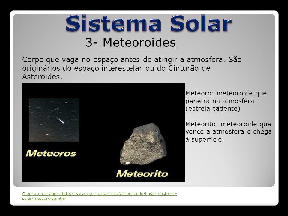 Sistema Solar 3- Meteoroides