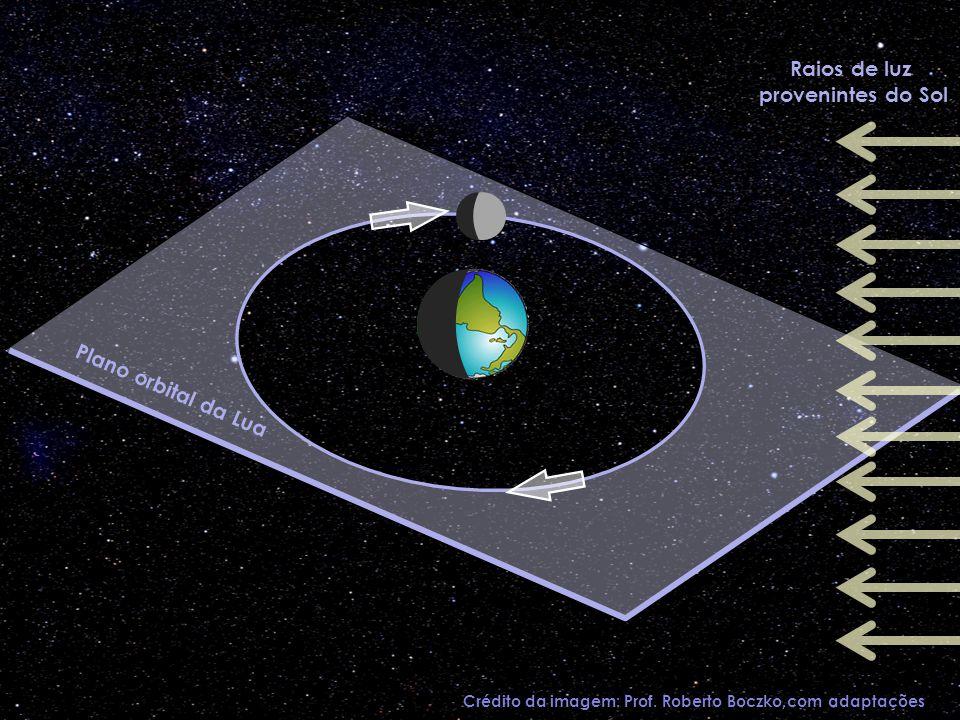Raios de luz provenintes do Sol Plano orbital da Lua