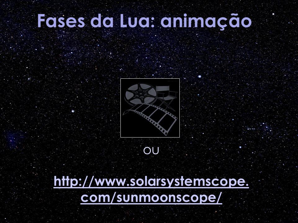 Fases da Lua: animação ou