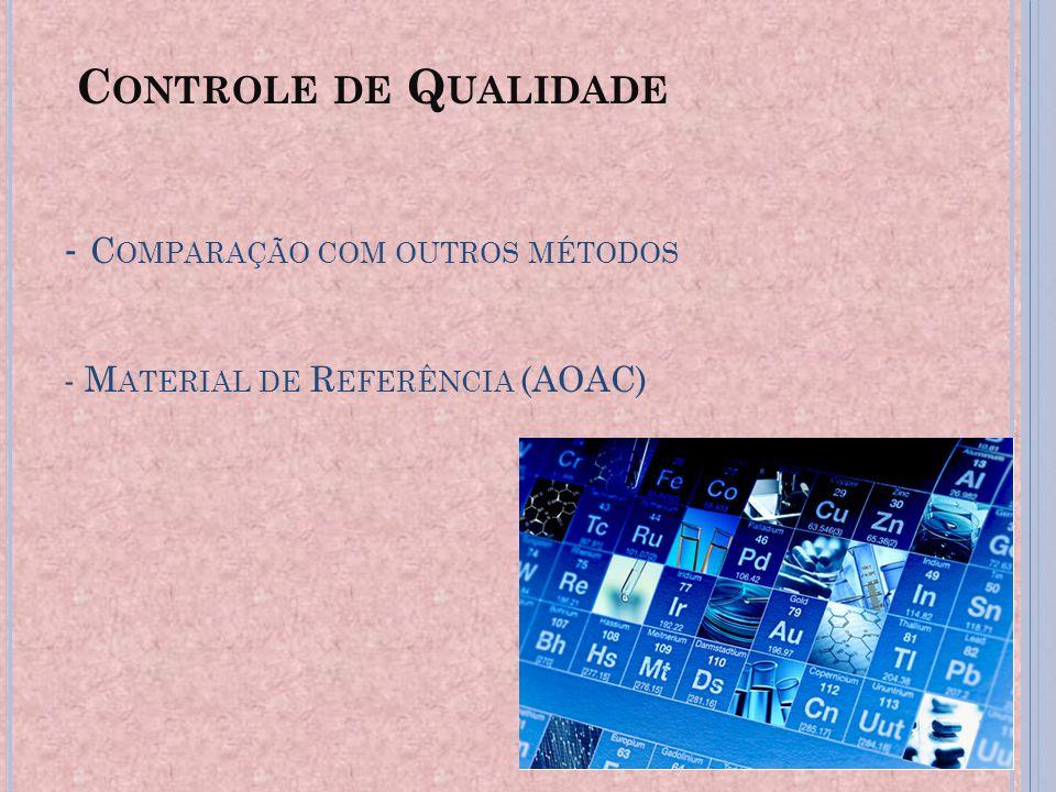 Controle de Qualidade - Comparação com outros métodos - Material de Referência (AOAC)