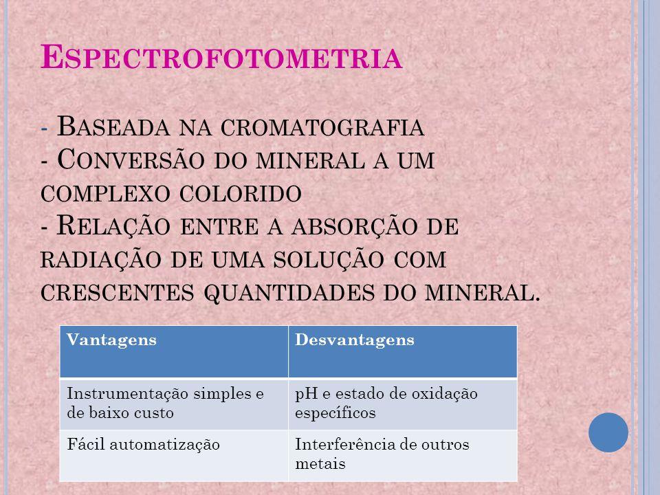 Espectrofotometria - Baseada na cromatografia - Conversão do mineral a um complexo colorido - Relação entre a absorção de radiação de uma solução com crescentes quantidades do mineral.