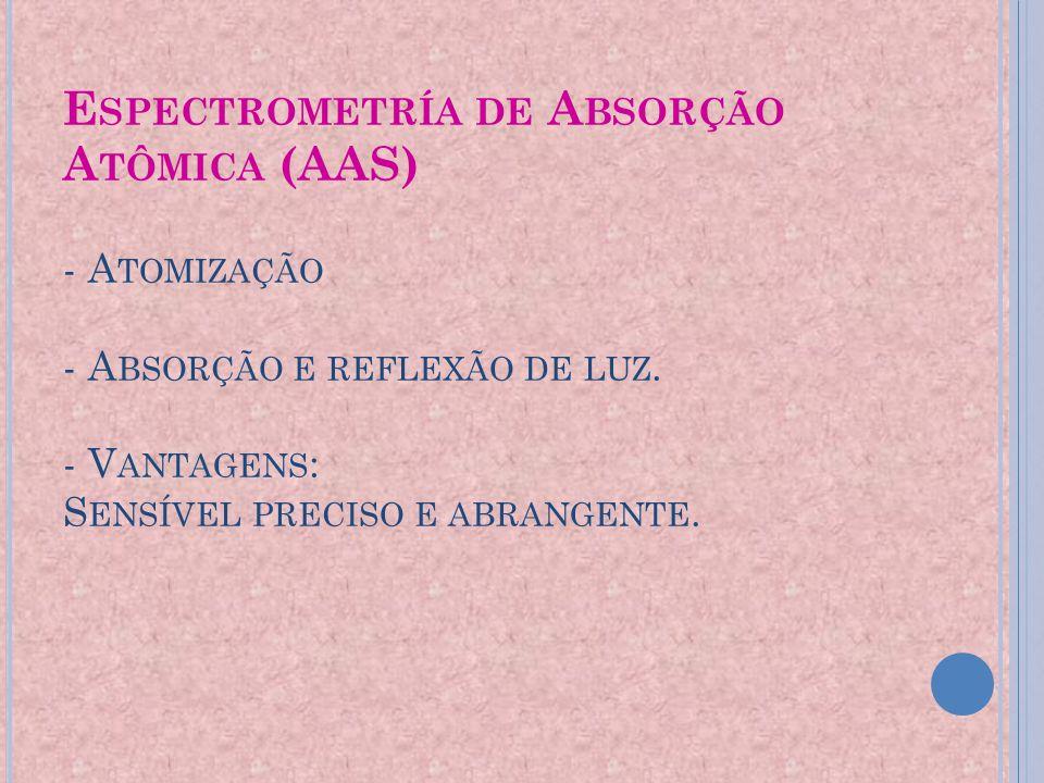 Espectrometría de Absorção Atômica (AAS) - Atomização - Absorção e reflexão de luz.