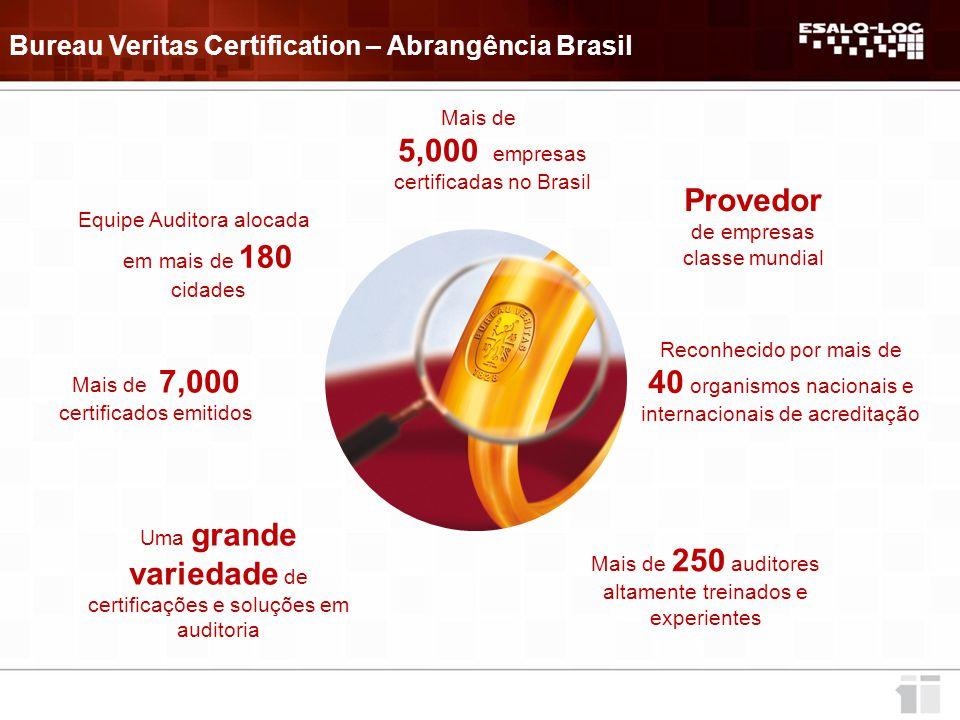 Bureau Veritas Certification – Abrangência Brasil
