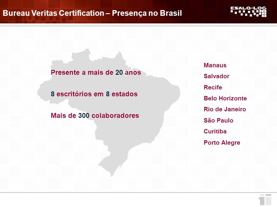Bureau Veritas Certification – Presença no Brasil