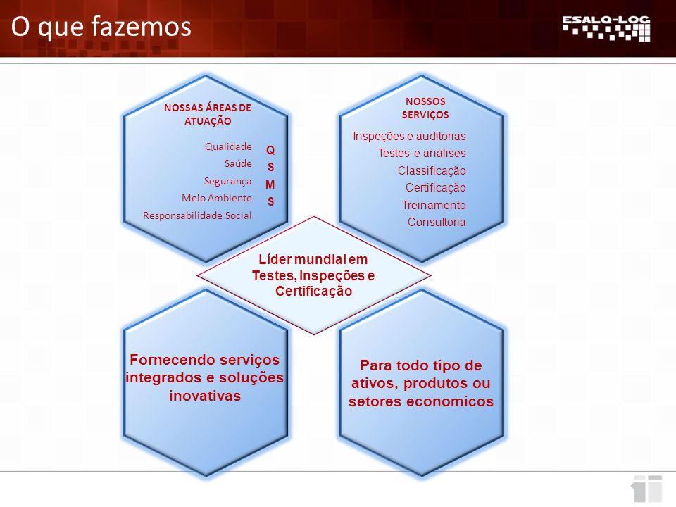 O que fazemos Fornecendo serviços integrados e soluções inovativas