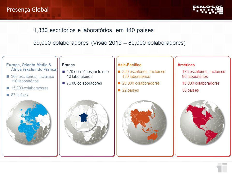 Presença Global 1,330 escritórios e laboratórios, em 140 países