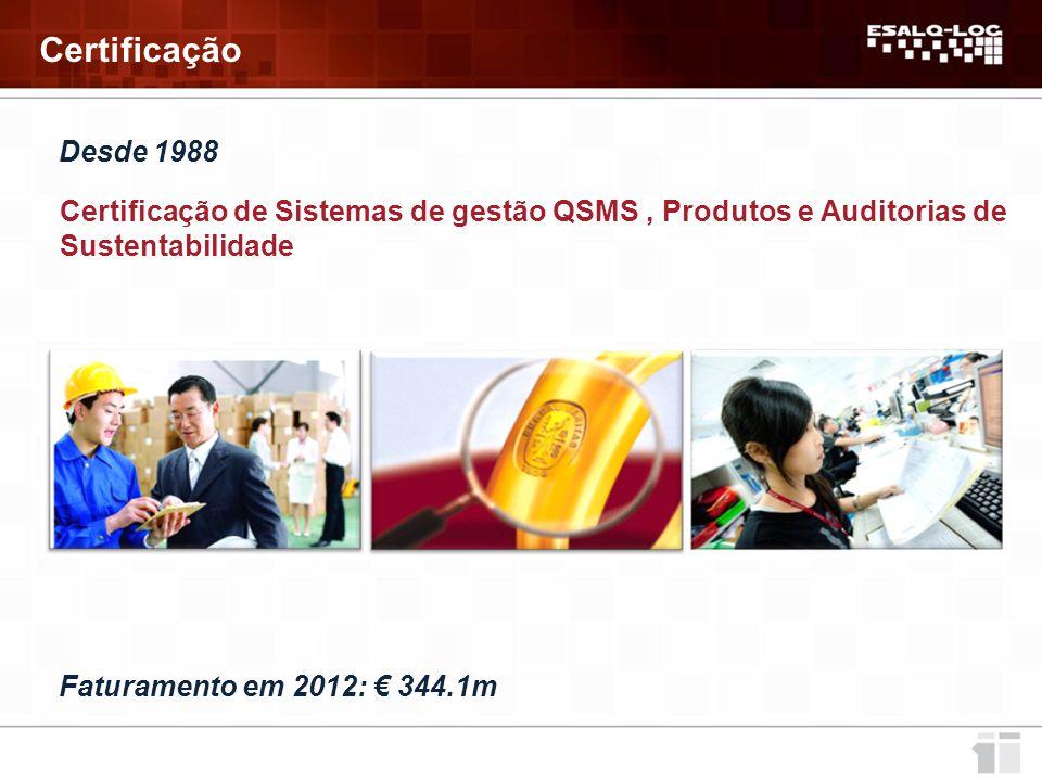 Certificação Desde 1988. Certificação de Sistemas de gestão QSMS , Produtos e Auditorias de Sustentabilidade.