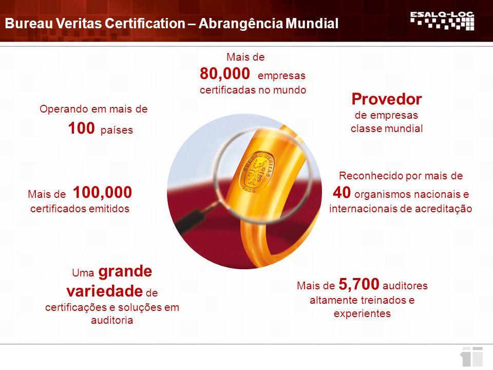 Bureau Veritas Certification – Abrangência Mundial