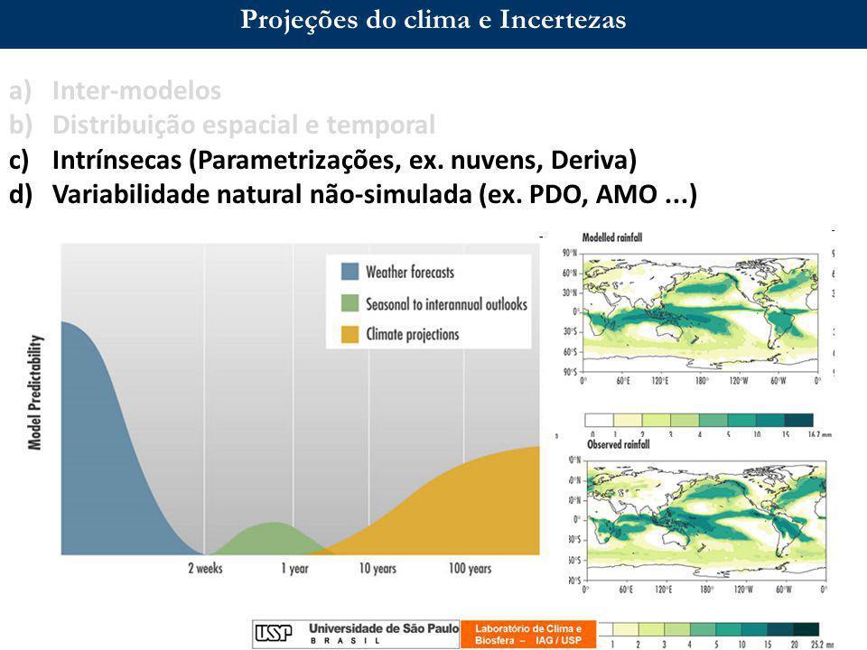 Projeções do clima e Incertezas
