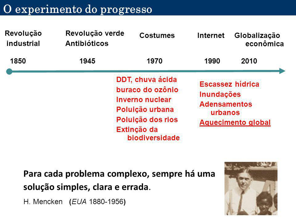 O experimento do progresso
