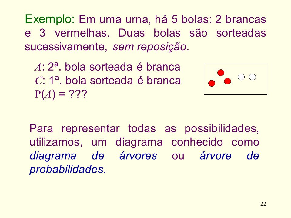 Exemplo: Em uma urna, há 5 bolas: 2 brancas e 3 vermelhas