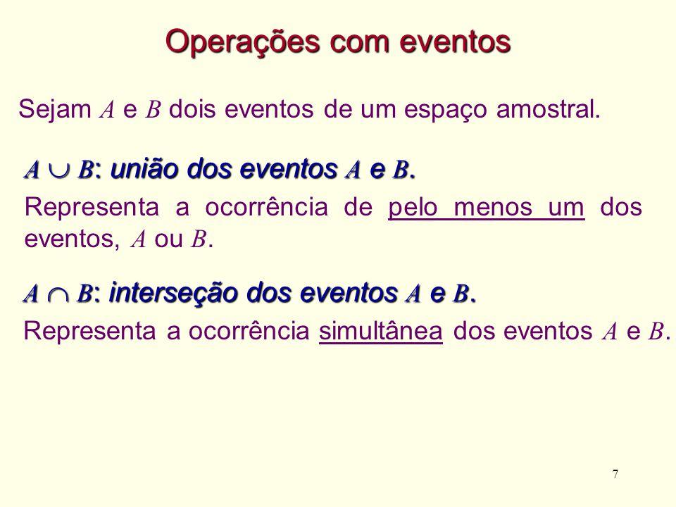 Operações com eventos Sejam A e B dois eventos de um espaço amostral.