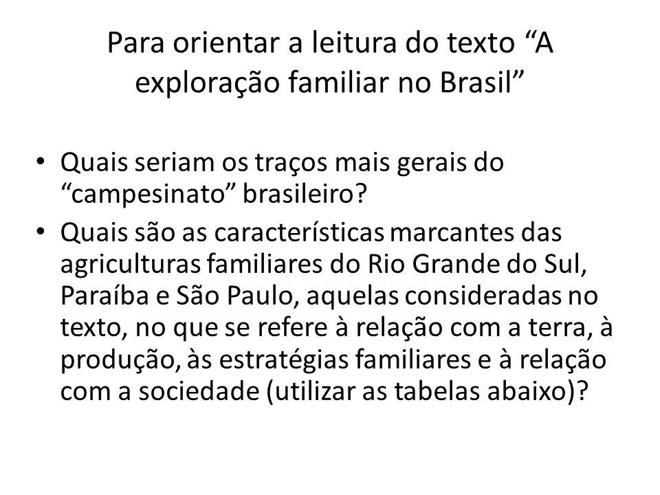 Para orientar a leitura do texto A exploração familiar no Brasil