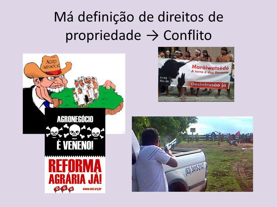 Má definição de direitos de propriedade → Conflito