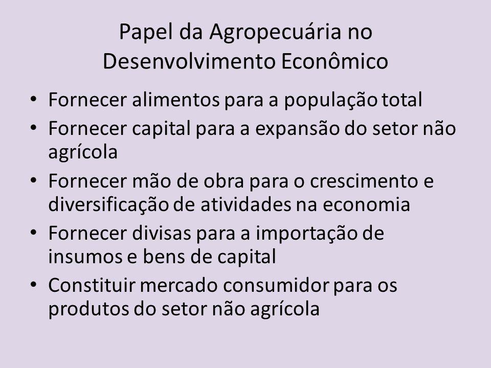 Papel da Agropecuária no Desenvolvimento Econômico