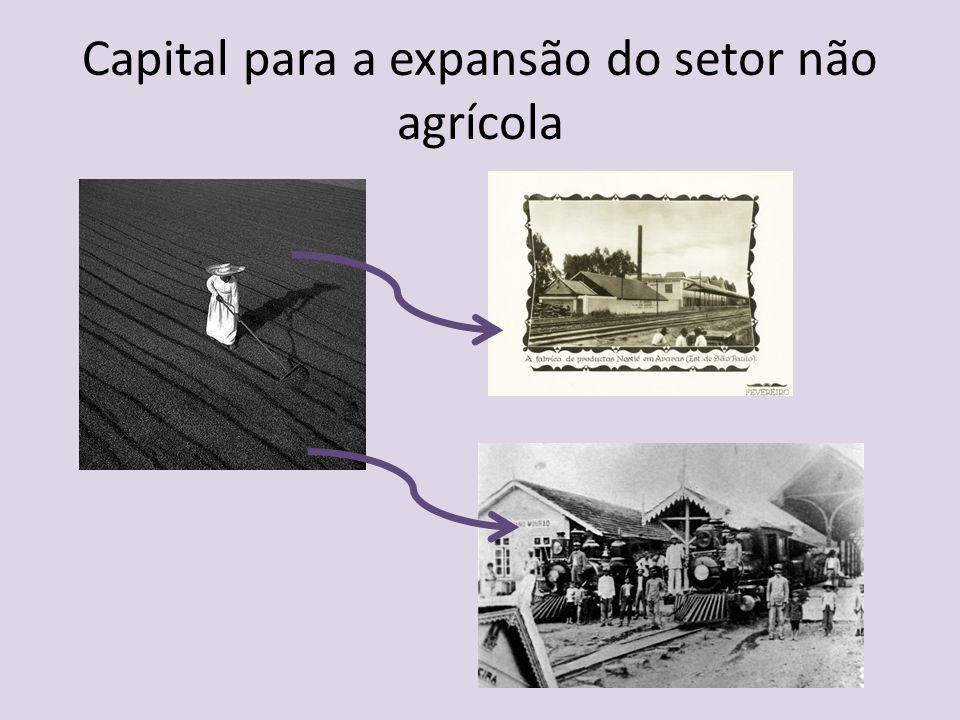 Capital para a expansão do setor não agrícola