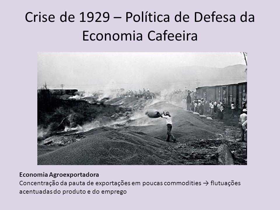 Crise de 1929 – Política de Defesa da Economia Cafeeira
