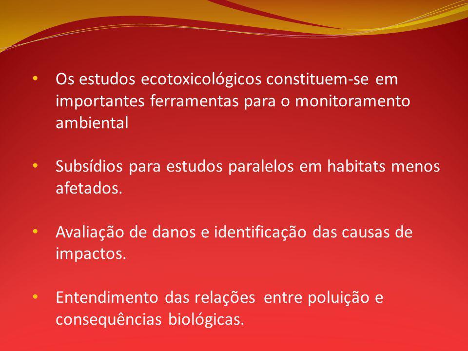 Os estudos ecotoxicológicos constituem-se em importantes ferramentas para o monitoramento ambiental