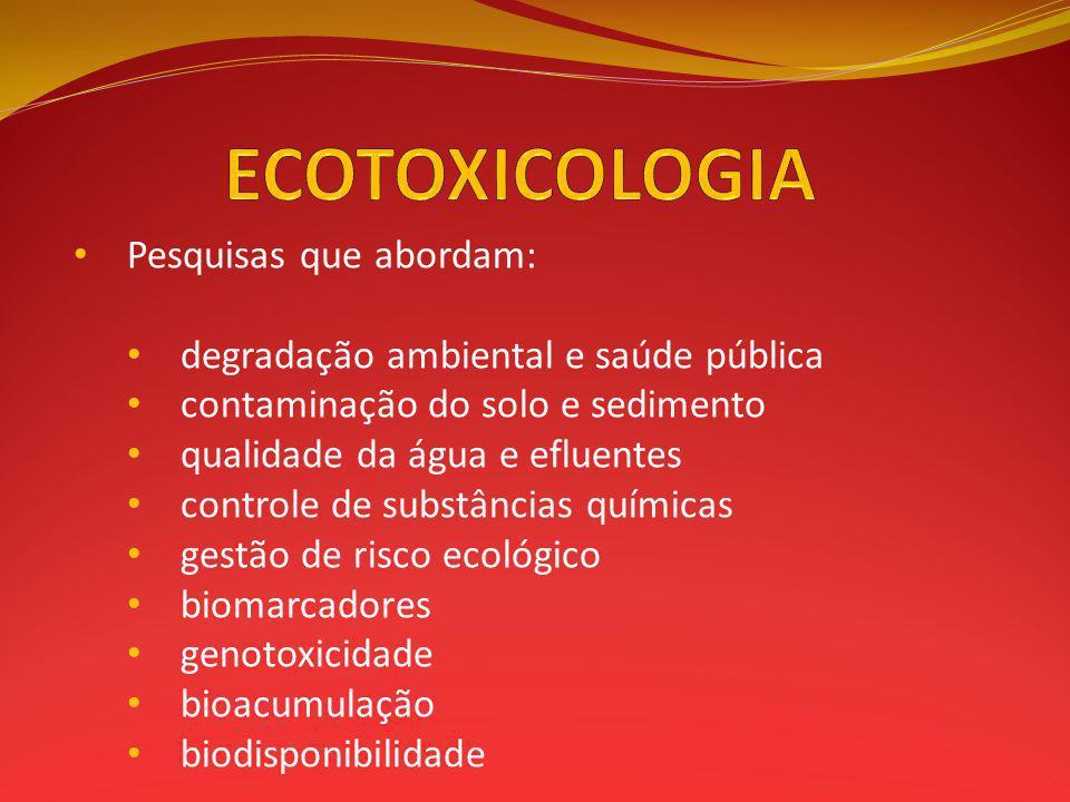 ECOTOXICOLOGIA Pesquisas que abordam: