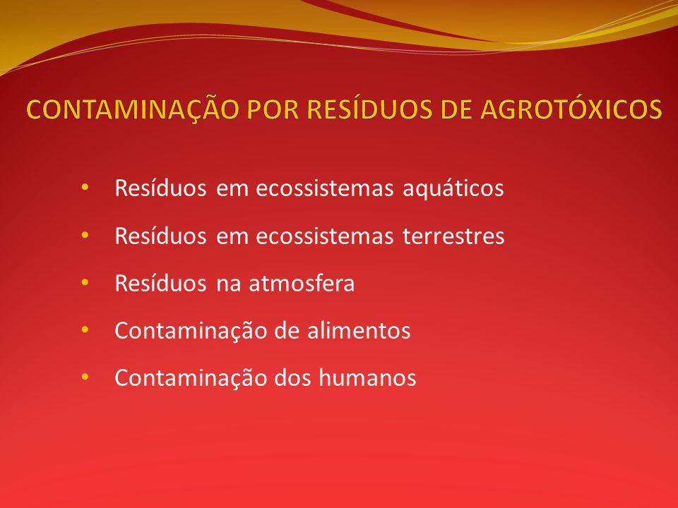 CONTAMINAÇÃO POR RESÍDUOS DE AGROTÓXICOS