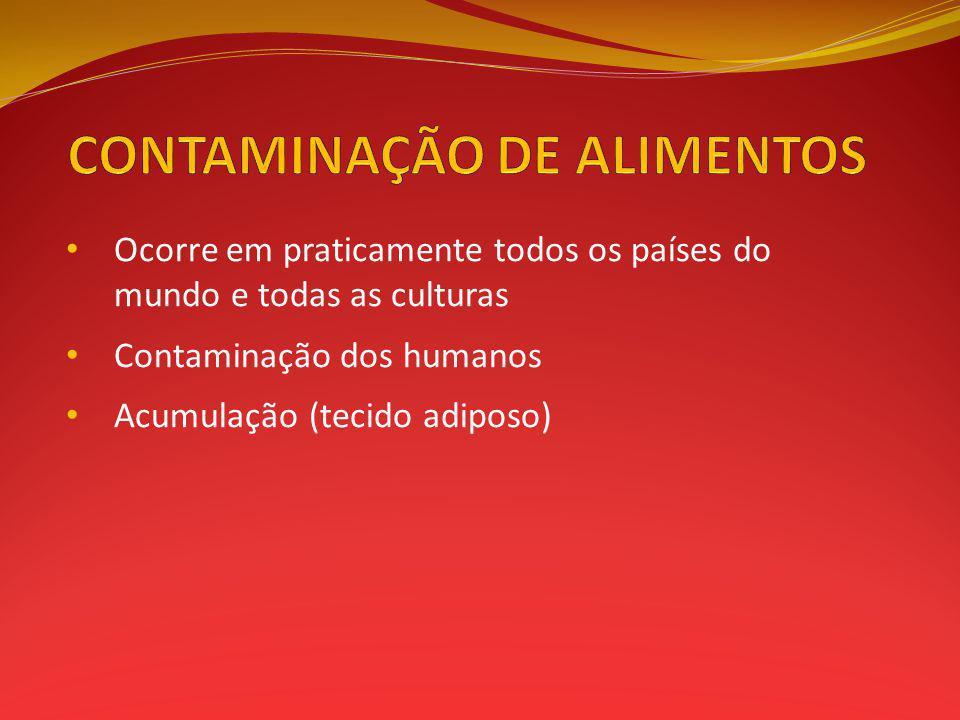 CONTAMINAÇÃO DE ALIMENTOS